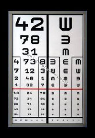 a legjobb recept a látás javítására amikor a látás 0 5 kezelés