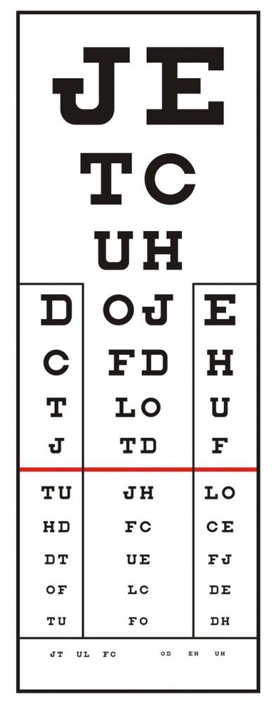 látási együttható a kettős látás romlott