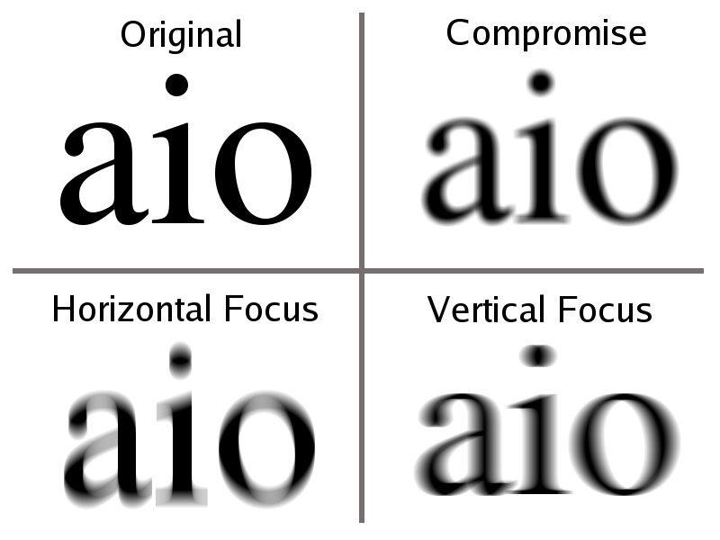 keresse meg a látásvizsgálatot