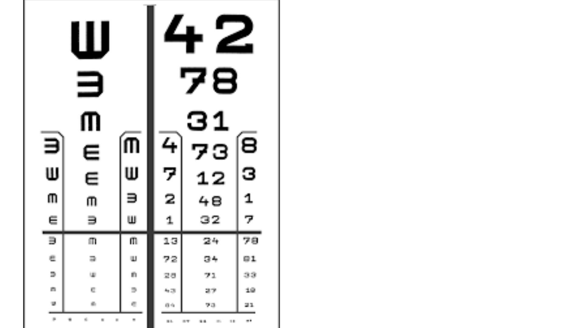 dioptriás látásvizsgálat