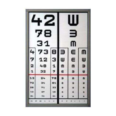 szemészeti újdonságok