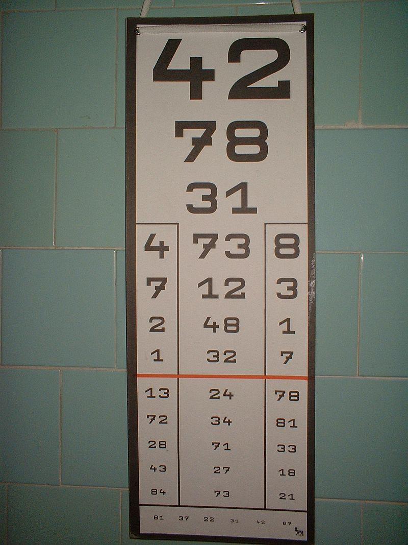 új látásvizsgálati táblázatok látás-helyreállítási eljárások
