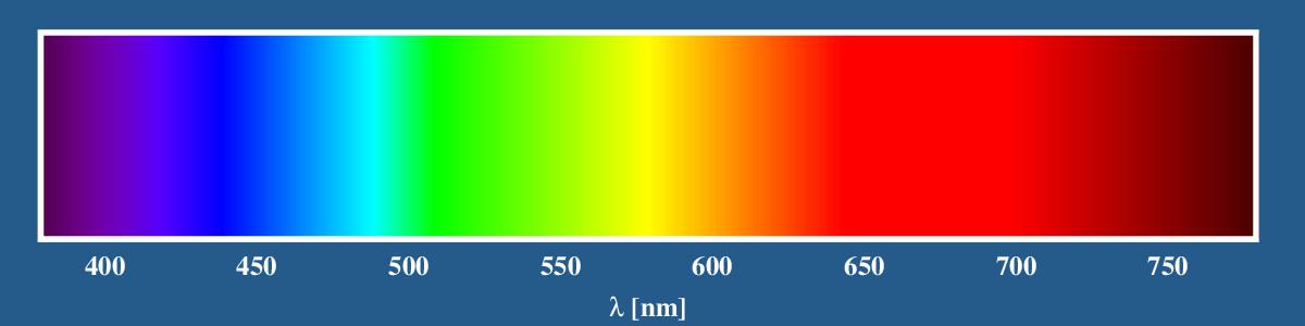 a látás skála mérése minimális látás a vakságig