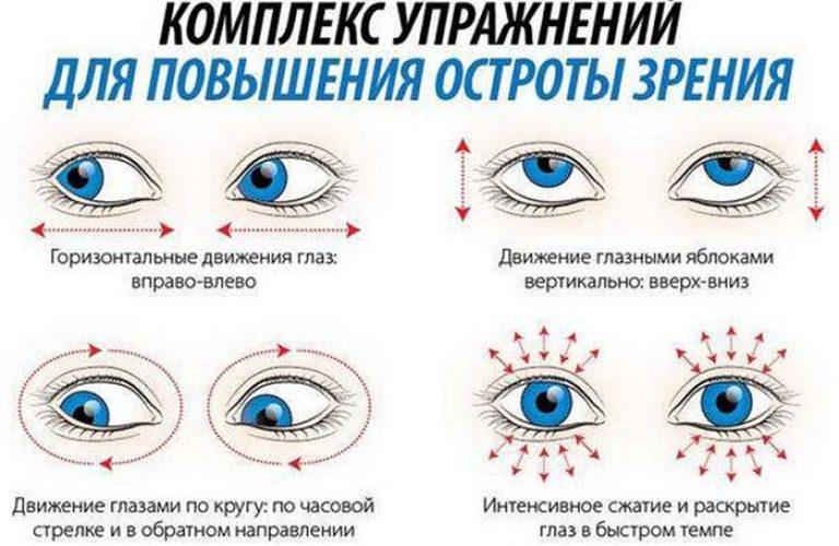 torna a szem számára a látásélesség érdekében lidia terentyeva látás