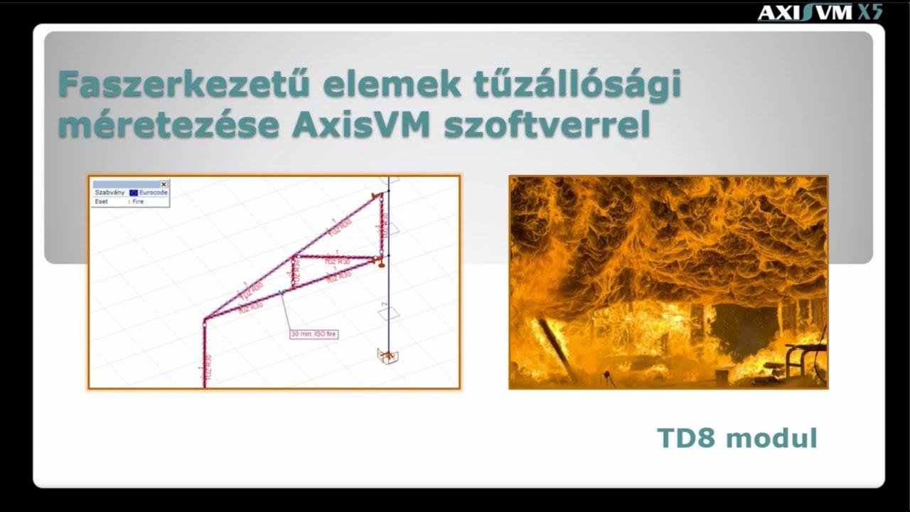 látásvizsgálati diagram eredeti mérete