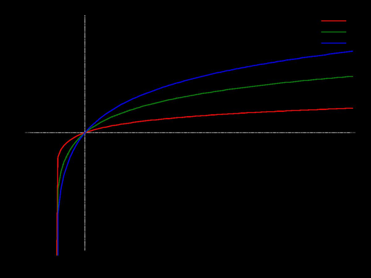 jennifer aniston látása