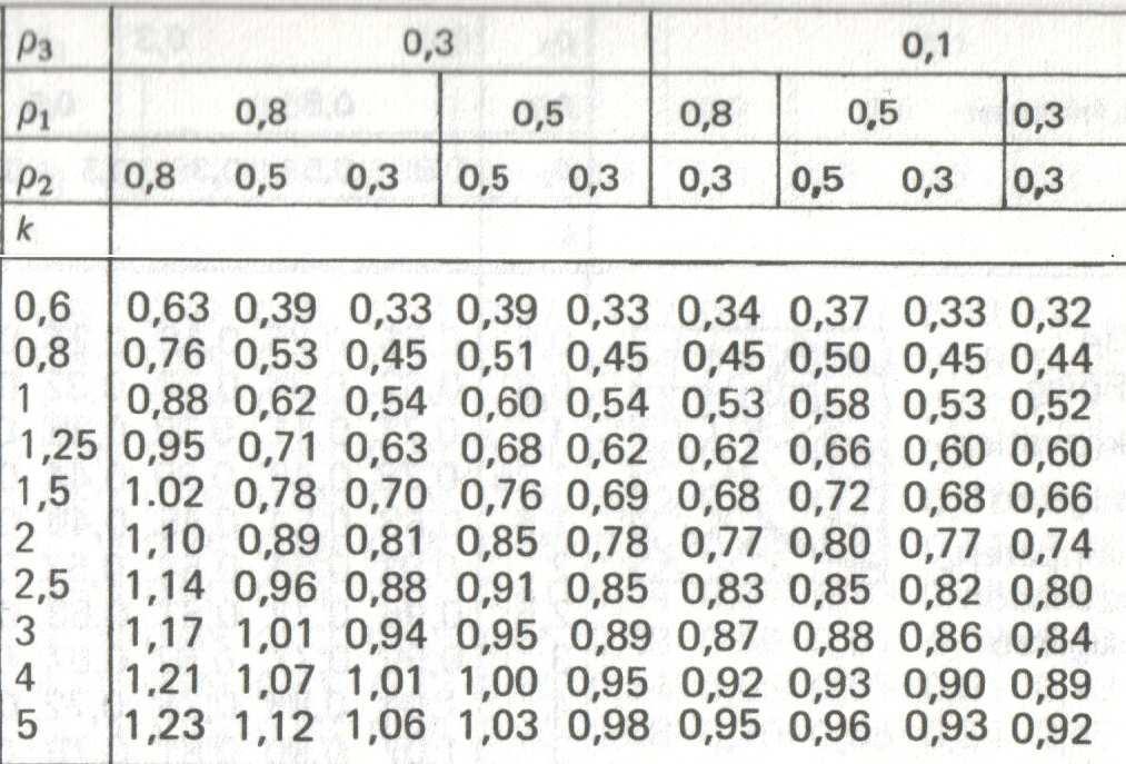 polikromatikus nézet táblázat hogy a súly hogyan befolyásolja a látást
