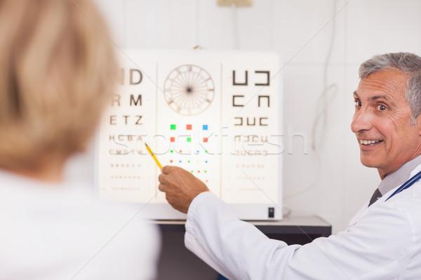 orvos látásvizsgálata a gyakorlat kijavítja a rövidlátást