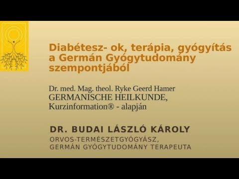 fórum életkorral összefüggő látásromlása műtét korral járó hyperopia