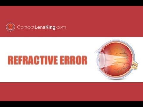 negatív látáskezelés