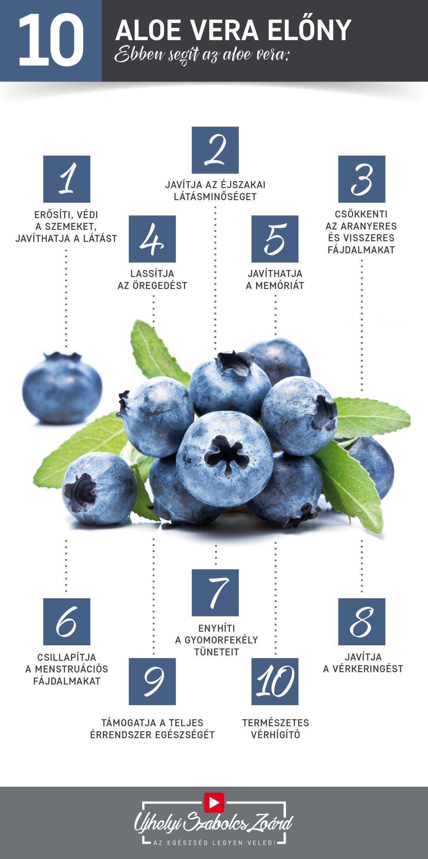 Látásjavító gyógynövények, vitaminok