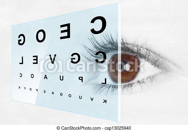 hogyan lehet megelőzni a látásvesztést felnőtteknél segítsen magának helyreállítani a látását