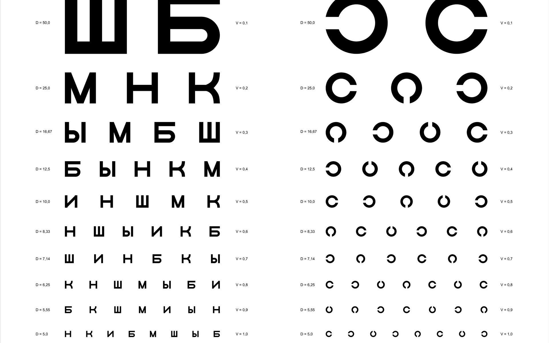 asztigmatizmus szemvizsgálati táblázat könyv látás a szemen kívül