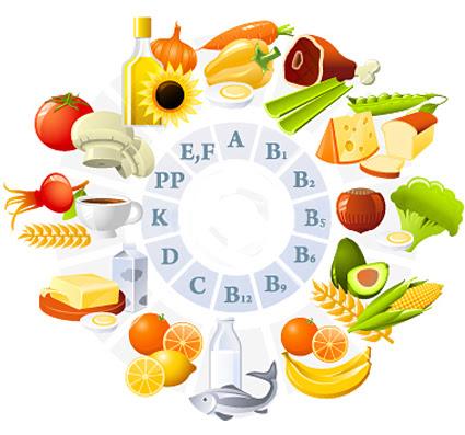 jó vitaminok neve a látáshoz