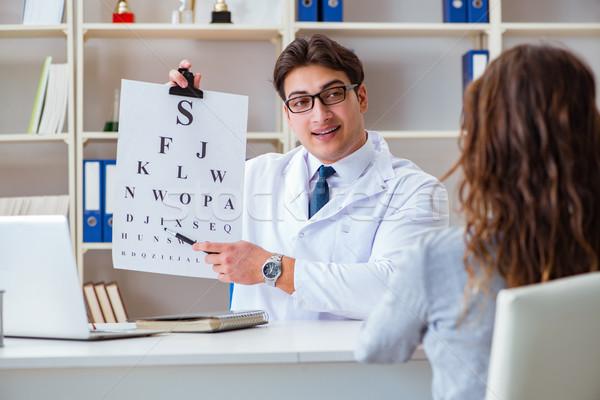 orvos látásvizsgálata veleszületett látásromlás