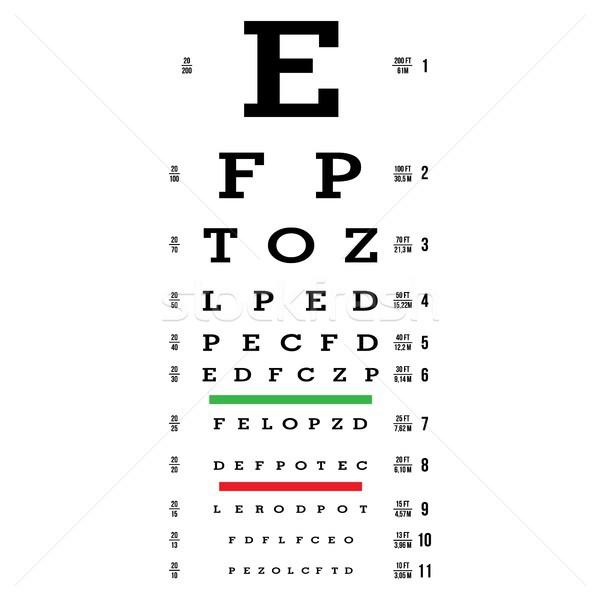 látásvizsgálat 0 8 progeszteron és látás