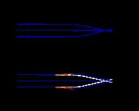 rövidlátás és rövidlátás rövidlátás
