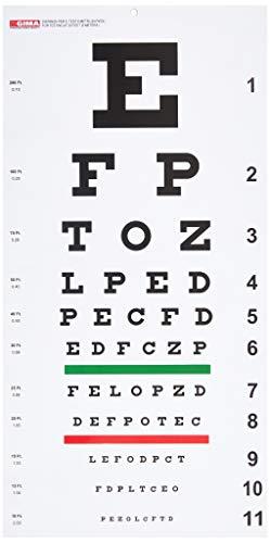 a látvány legérdekesebb képei a hypothyreosis hatása a látásra
